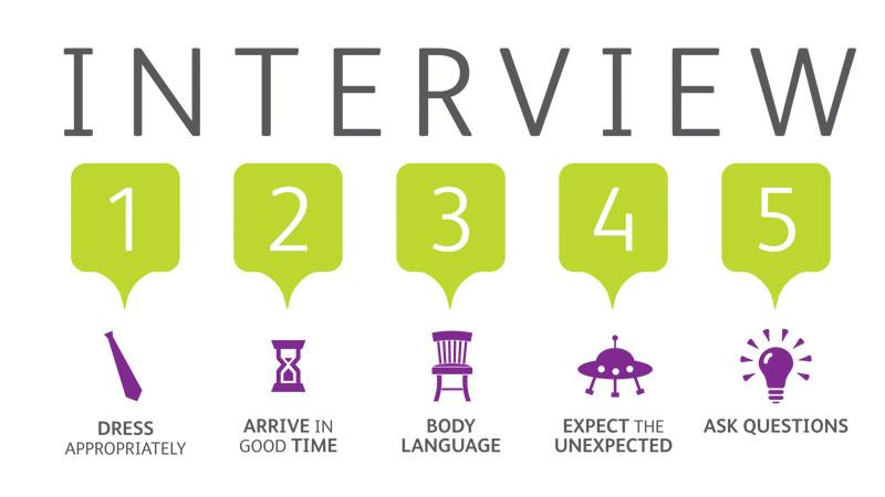 Dear 2Ls: Advice for InterviewSeason